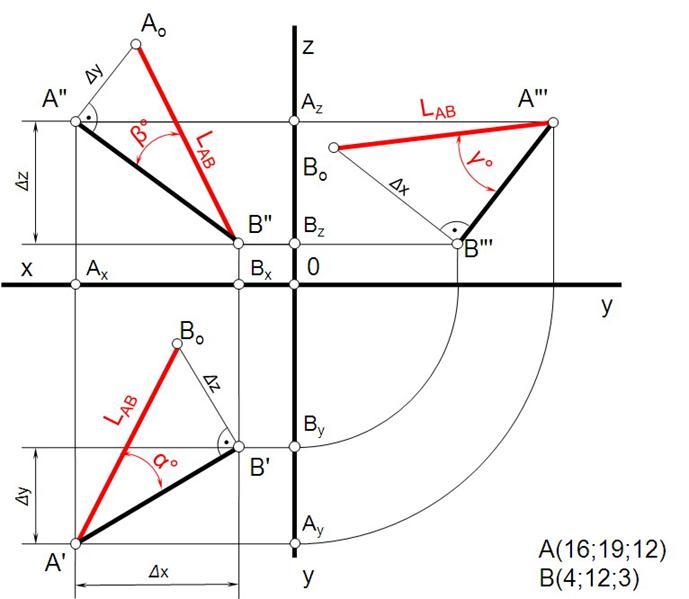 Как найти b расстояние/b между скрещивающимися strong прямыми/strong